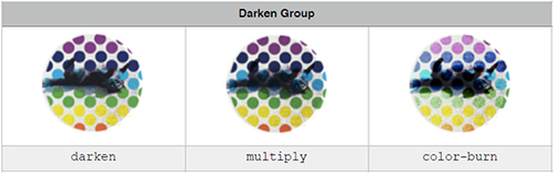 Darken Group