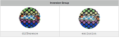 Inversion Group