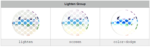 Lighten Group