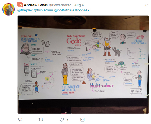 Code 17 in 100 Tweets: sketch notes